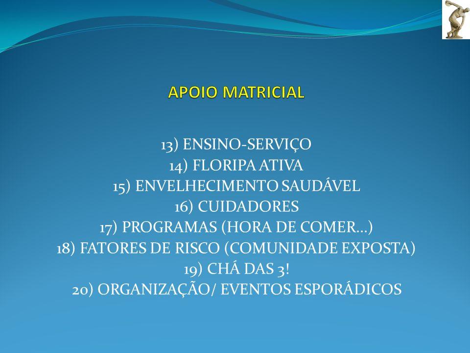 13) ENSINO-SERVIÇO 14) FLORIPA ATIVA 15) ENVELHECIMENTO SAUDÁVEL 16) CUIDADORES 17) PROGRAMAS (HORA DE COMER...) 18) FATORES DE RISCO (COMUNIDADE EXPO