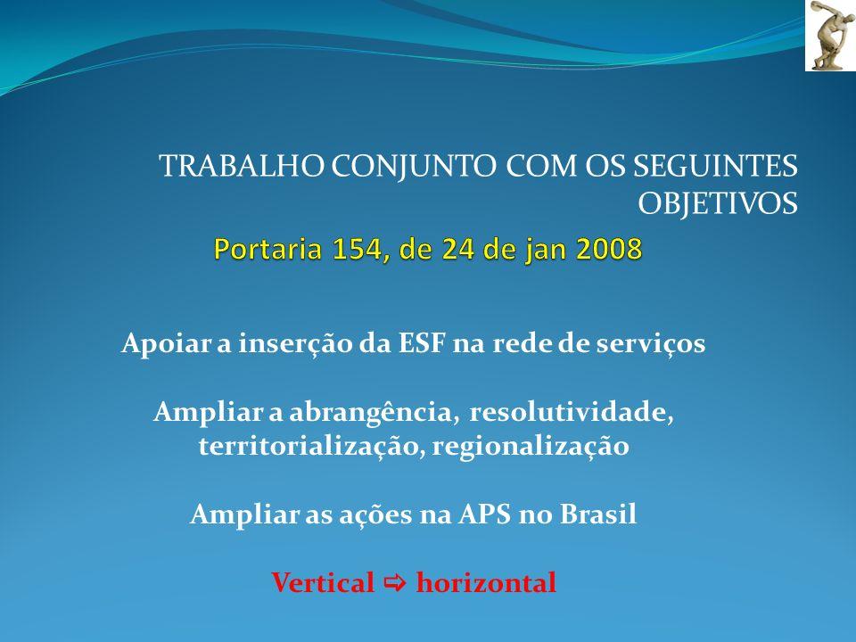 TRABALHO CONJUNTO COM OS SEGUINTES OBJETIVOS Apoiar a inserção da ESF na rede de serviços Ampliar a abrangência, resolutividade, territorialização, re