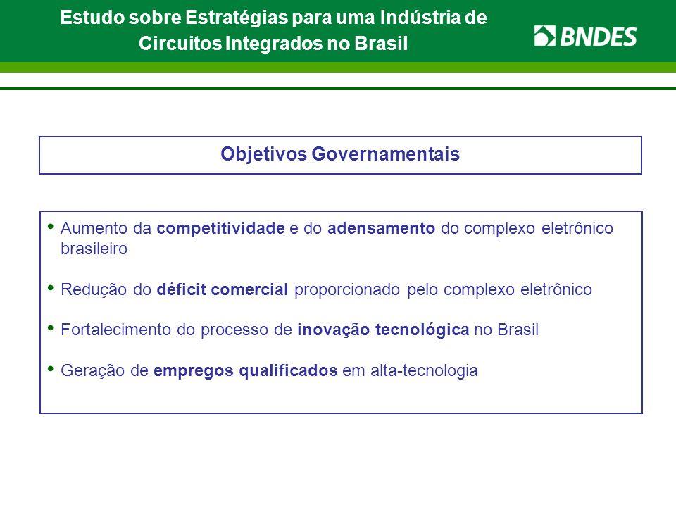 Estudo sobre Estratégias para uma Indústria de Circuitos Integrados no Brasil Objetivos Governamentais Aumento da competitividade e do adensamento do