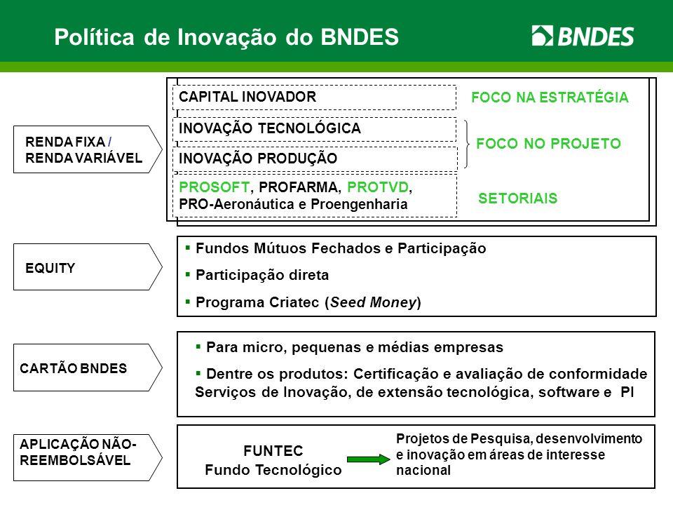 Política de Inovação do BNDES APLICAÇÃO NÃO- REEMBOLSÁVEL EQUITY RENDA FIXA / RENDA VARIÁVEL Fundos Mútuos Fechados e Participação Participação direta