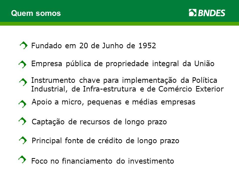 Política de Inovação do BNDES APLICAÇÃO NÃO- REEMBOLSÁVEL EQUITY RENDA FIXA / RENDA VARIÁVEL Fundos Mútuos Fechados e Participação Participação direta Programa Criatec (Seed Money) INOVAÇÃO TECNOLÓGICA FOCO NA ESTRATÉGIA CAPITAL INOVADOR FUNTEC Fundo Tecnológico Projetos de Pesquisa, desenvolvimento e inovação em áreas de interesse nacional PROSOFT, PROFARMA, PROTVD, PRO-Aeronáutica e Proengenharia SETORIAIS CARTÃO BNDES Para micro, pequenas e médias empresas Dentre os produtos: Certificação e avaliação de conformidade Serviços de Inovação, de extensão tecnológica, software e PI INOVAÇÃO PRODUÇÃO FOCO NO PROJETO