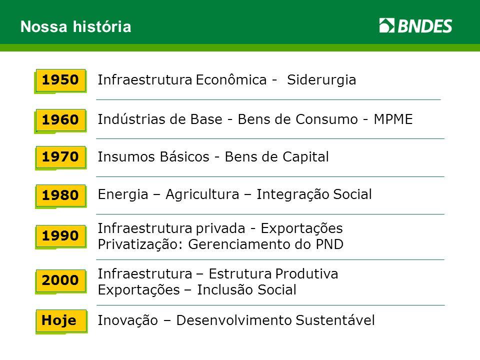 Nossa história Infraestrutura Econômica - Siderurgia Indústrias de Base - Bens de Consumo - MPME Insumos Básicos - Bens de Capital Energia – Agricultu