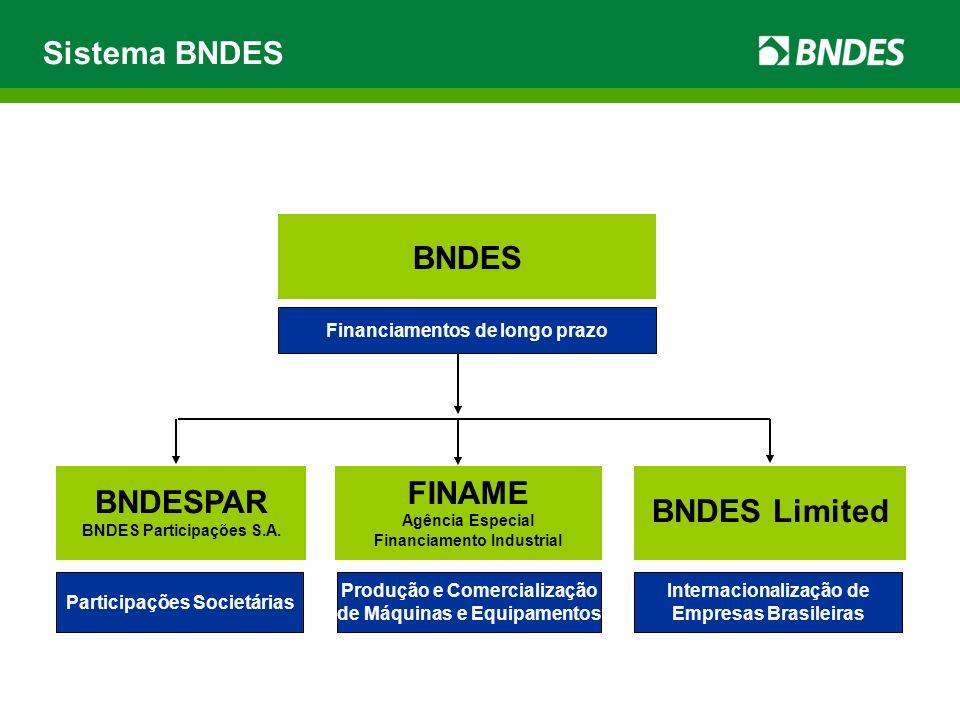 Sistema BNDES Financiamentos de longo prazo Participações Societárias BNDES BNDESPAR BNDES Participações S.A. Internacionalização de Empresas Brasilei