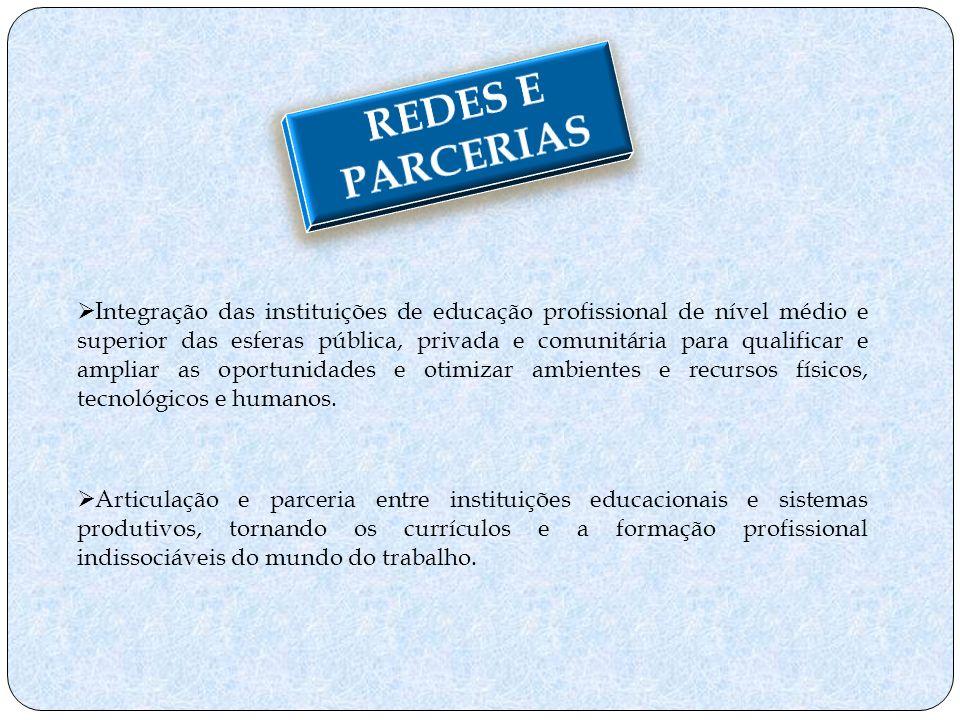 Integração das instituições de educação profissional de nível médio e superior das esferas pública, privada e comunitária para qualificar e ampliar as