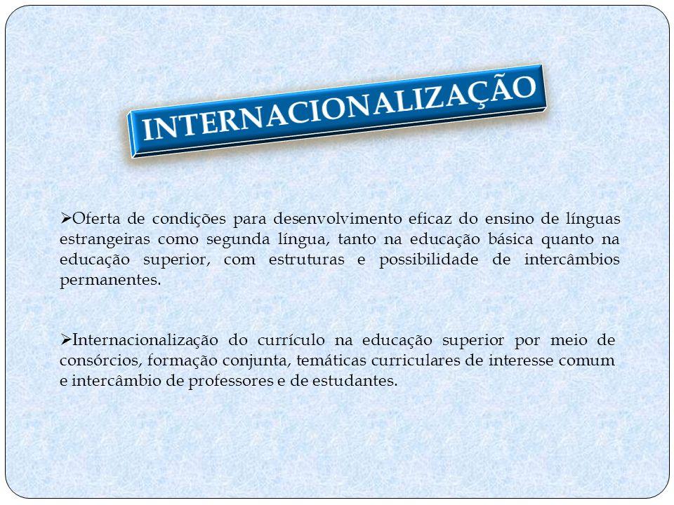 Internacionalização do currículo na educação superior por meio de consórcios, formação conjunta, temáticas curriculares de interesse comum e intercâmb