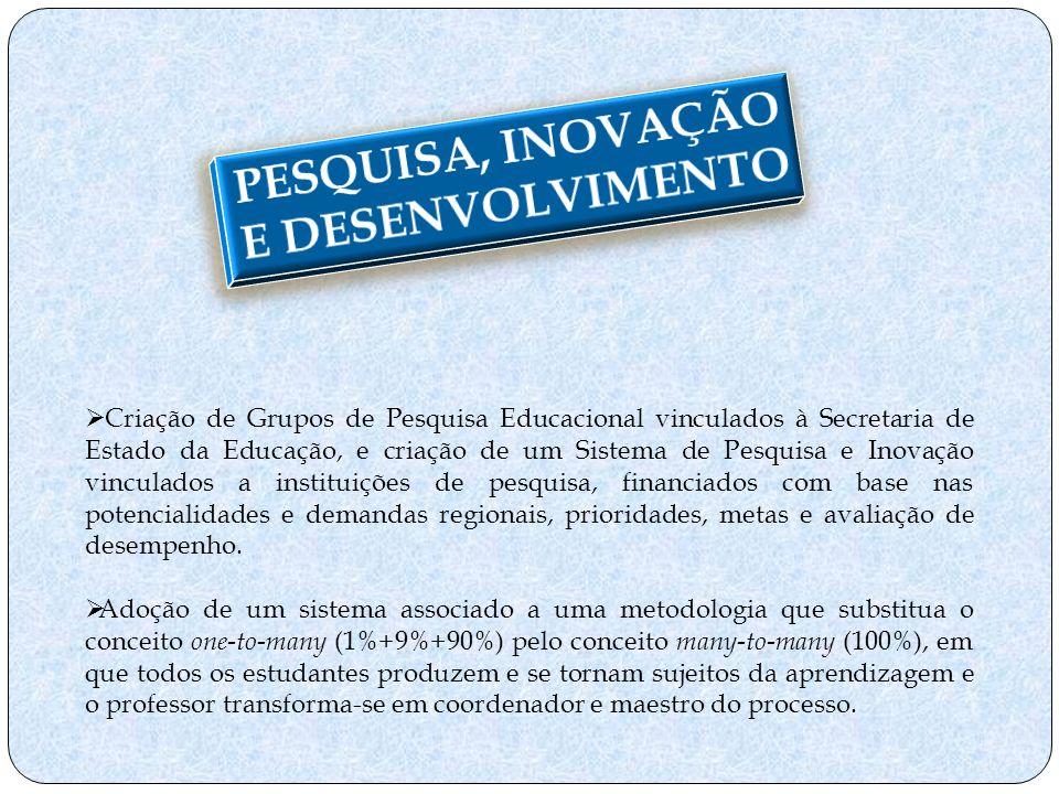 Criação de Grupos de Pesquisa Educacional vinculados à Secretaria de Estado da Educação, e criação de um Sistema de Pesquisa e Inovação vinculados a i
