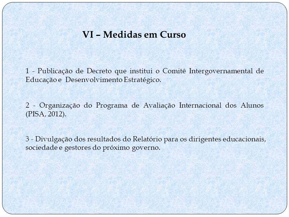 1 - Publicação de Decreto que institui o Comitê Intergovernamental de Educação e Desenvolvimento Estratégico. VI – Medidas em Curso 2 - Organização do