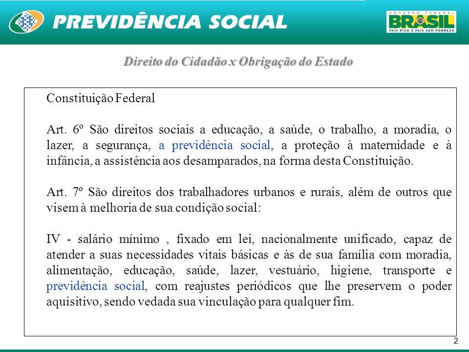 33 Regime de Financiamento Repartição Regime de Financiamento Repartição ESTRUTURA DO SISTEMA PREVIDENCIÁRIO Art.