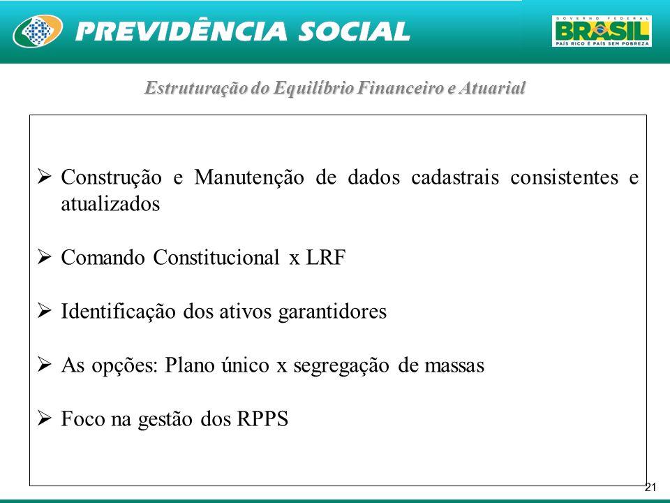 21 Estruturação do Equilíbrio Financeiro e Atuarial Construção e Manutenção de dados cadastrais consistentes e atualizados Comando Constitucional x LR