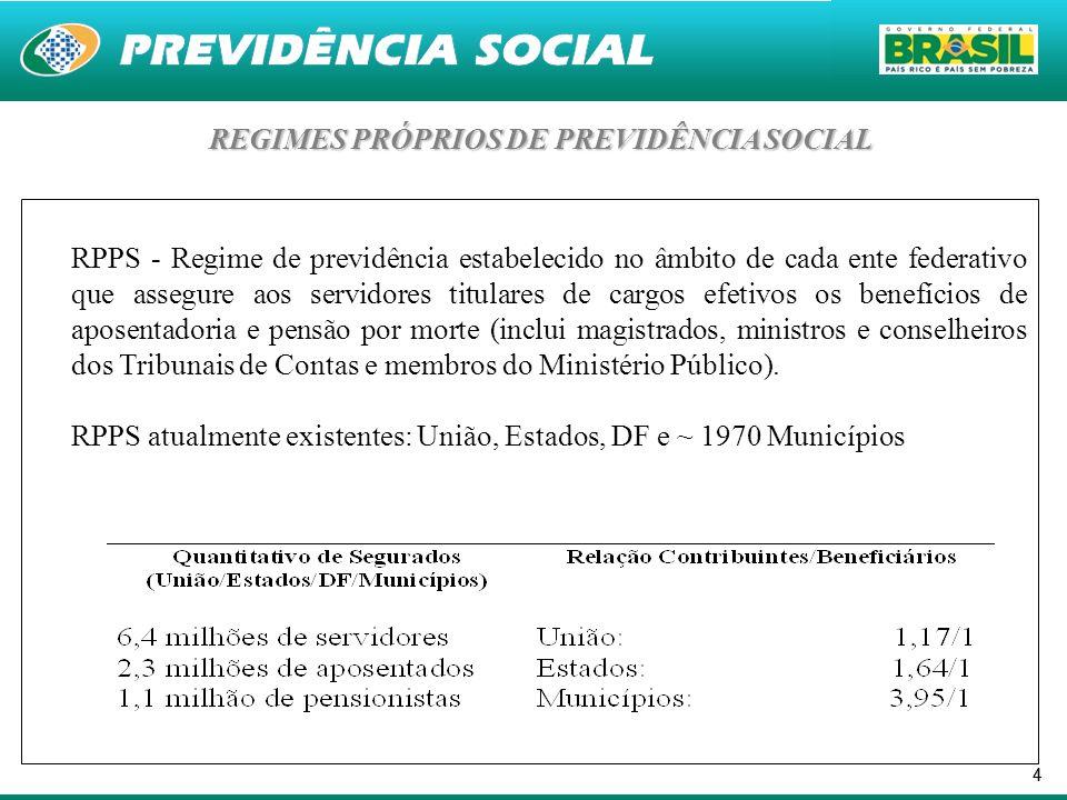 44 REGIMES PRÓPRIOS DE PREVIDÊNCIA SOCIAL RPPS - Regime de previdência estabelecido no âmbito de cada ente federativo que assegure aos servidores titu