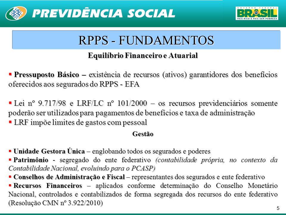 55 Equilíbrio Financeiro e Atuarial Pressuposto Básico – existência de recursos (ativos) garantidores dos benefícios oferecidos aos segurados do RPPS