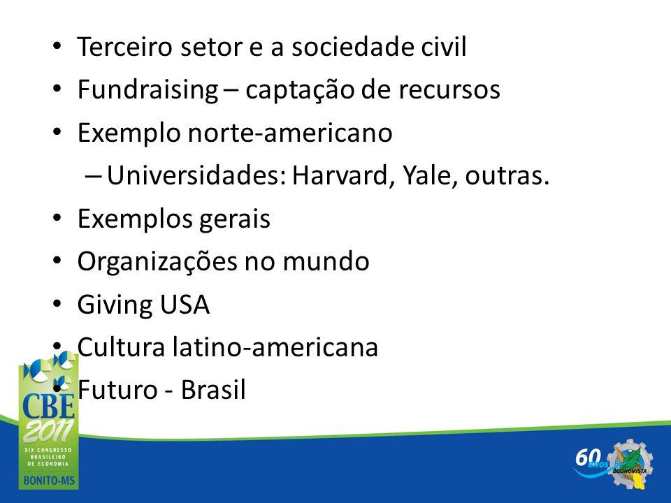 Terceiro setor e a sociedade civil Fundraising – captação de recursos Exemplo norte-americano – Universidades: Harvard, Yale, outras. Exemplos gerais