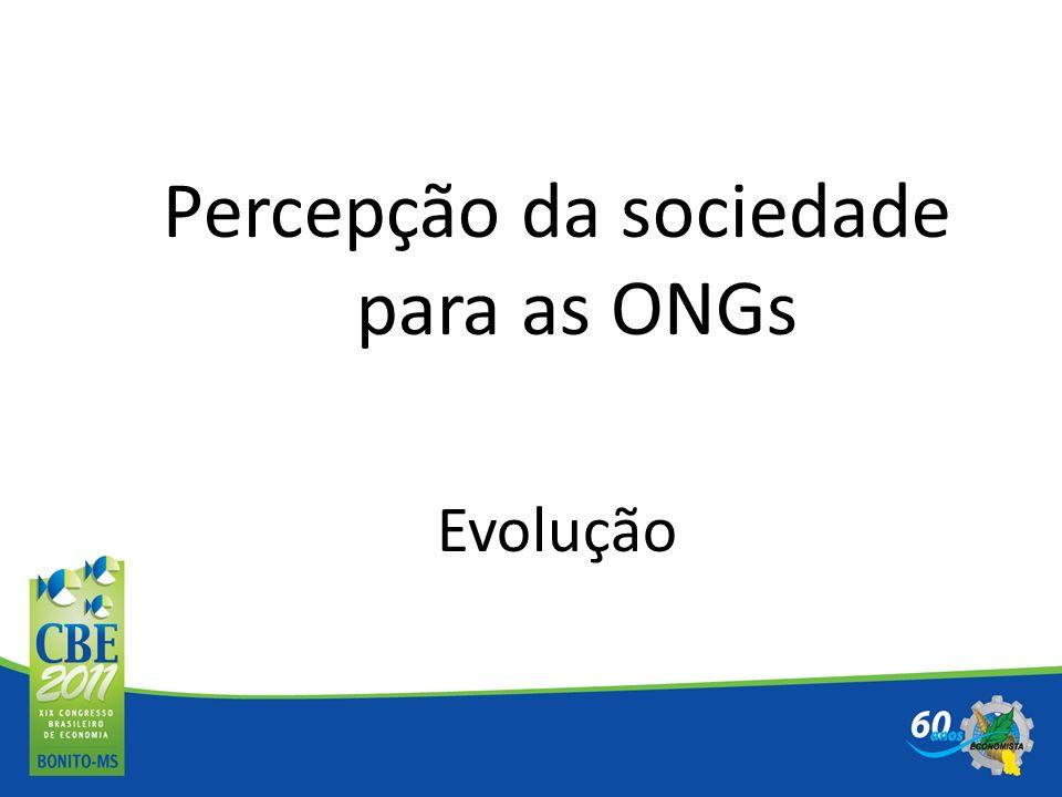 Percepção da sociedade para as ONGs Evolução