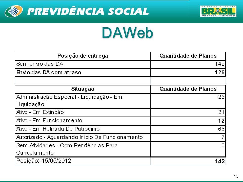 13 DAWeb