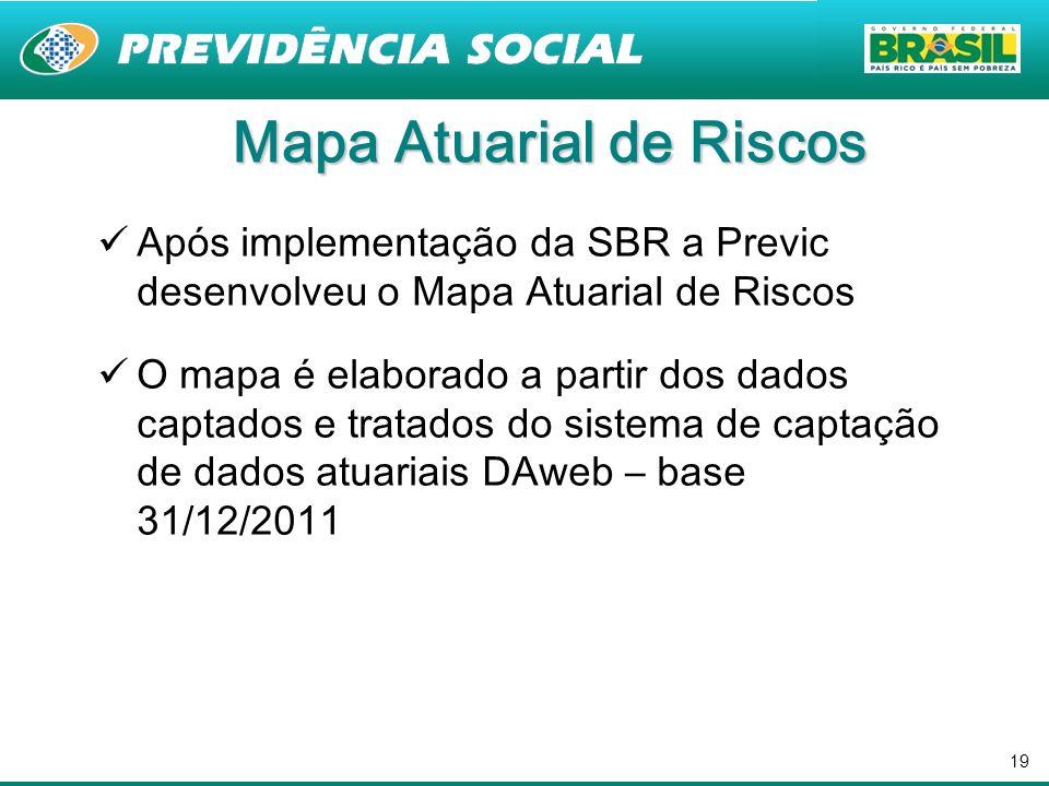 19 Mapa Atuarial de Riscos Após implementação da SBR a Previc desenvolveu o Mapa Atuarial de Riscos O mapa é elaborado a partir dos dados captados e t