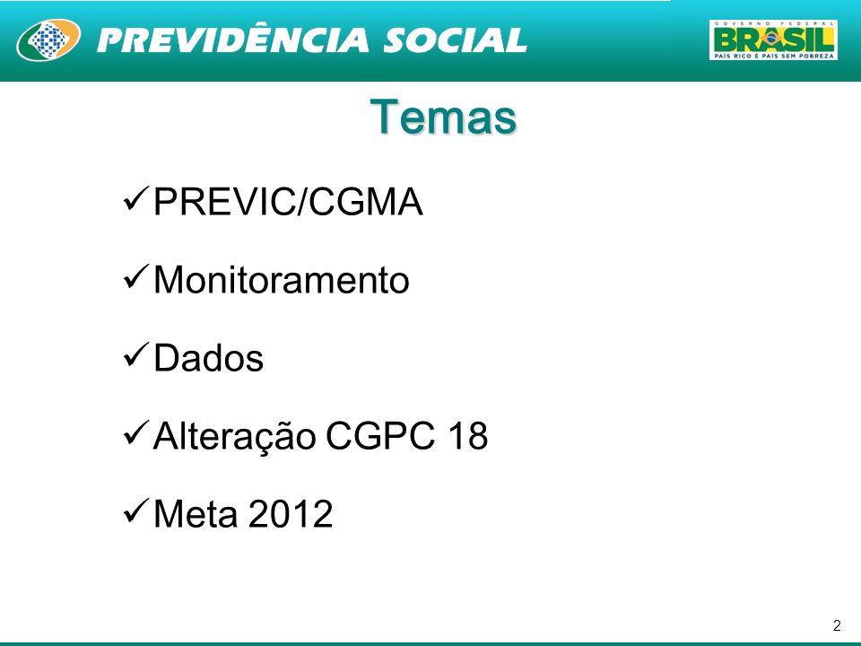 2 Temas PREVIC/CGMA Monitoramento Dados Alteração CGPC 18 Meta 2012