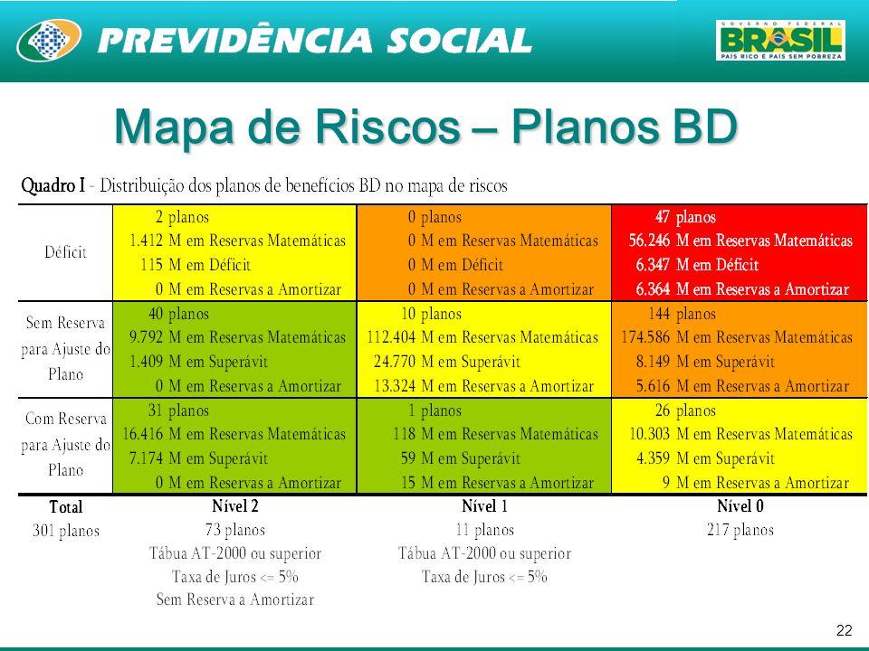 22 Mapa de Riscos – Planos BD