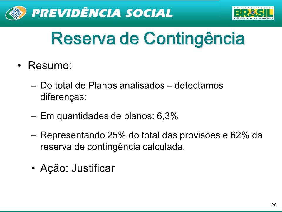 26 Reserva de Contingência Resumo: –Do total de Planos analisados – detectamos diferenças: –Em quantidades de planos: 6,3% –Representando 25% do total