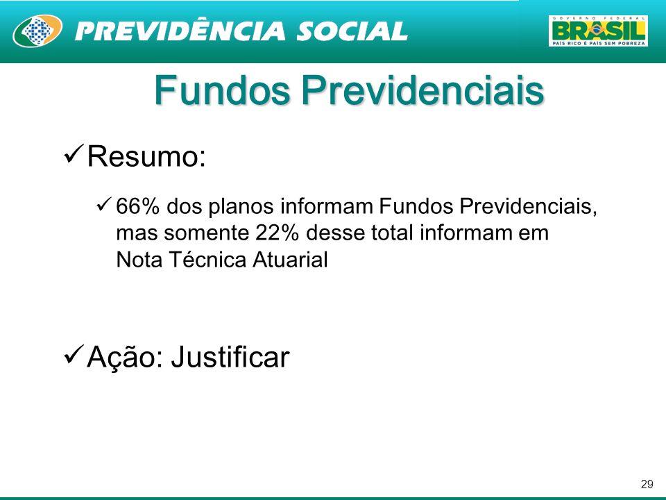 29 Fundos Previdenciais Resumo: 66% dos planos informam Fundos Previdenciais, mas somente 22% desse total informam em Nota Técnica Atuarial Ação: Just