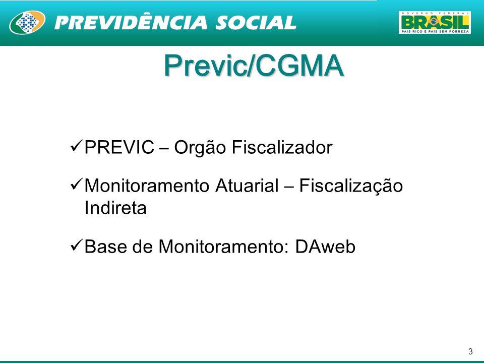 4 Previc/CGMA Monitoramento: Entrega DA; Entrega Nota Técnica Atuarial; Reserva de Contingência; Fundos Previdenciais; Hipóteses e premissas atuariais – tábuas biométricas, taxa de juros e etc.