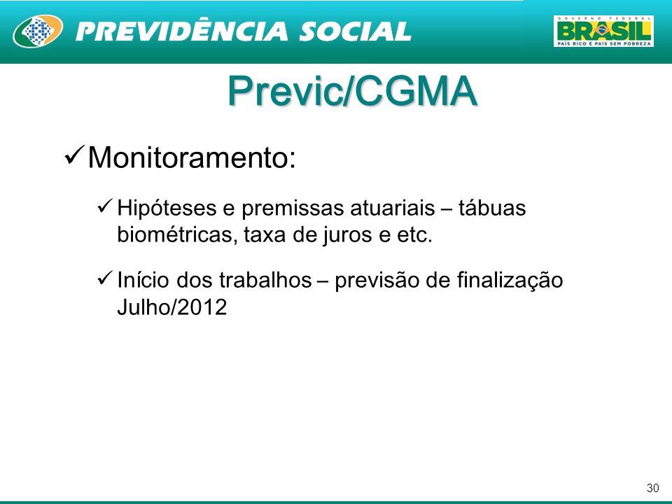 30 Previc/CGMA Monitoramento: Hipóteses e premissas atuariais – tábuas biométricas, taxa de juros e etc. Início dos trabalhos – previsão de finalizaçã
