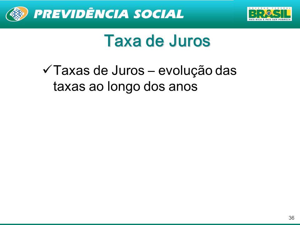 36 Taxa de Juros Taxas de Juros – evolução das taxas ao longo dos anos