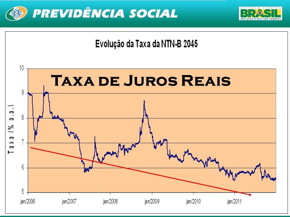 39 Taxa de Juros Reais