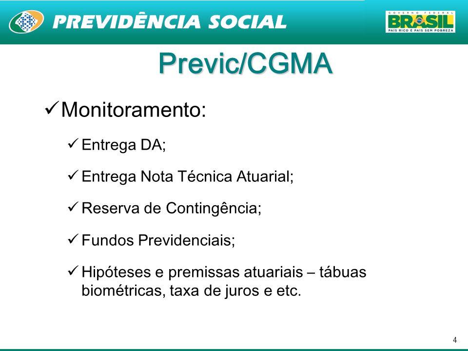 4 Previc/CGMA Monitoramento: Entrega DA; Entrega Nota Técnica Atuarial; Reserva de Contingência; Fundos Previdenciais; Hipóteses e premissas atuariais