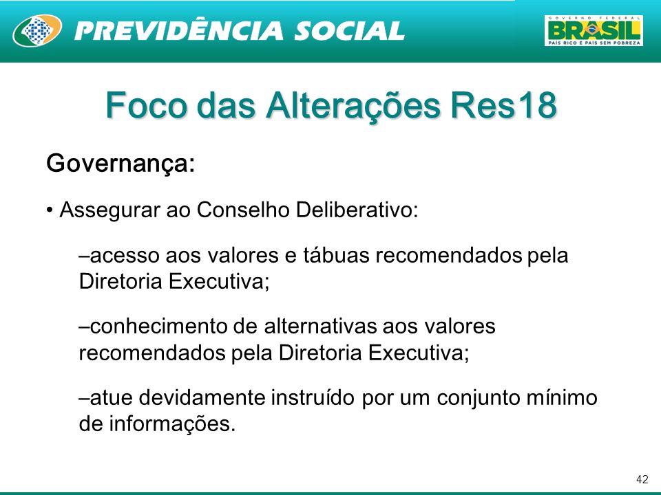 42 Foco das Alterações Res18 Governança: Assegurar ao Conselho Deliberativo: –acesso aos valores e tábuas recomendados pela Diretoria Executiva; –conh