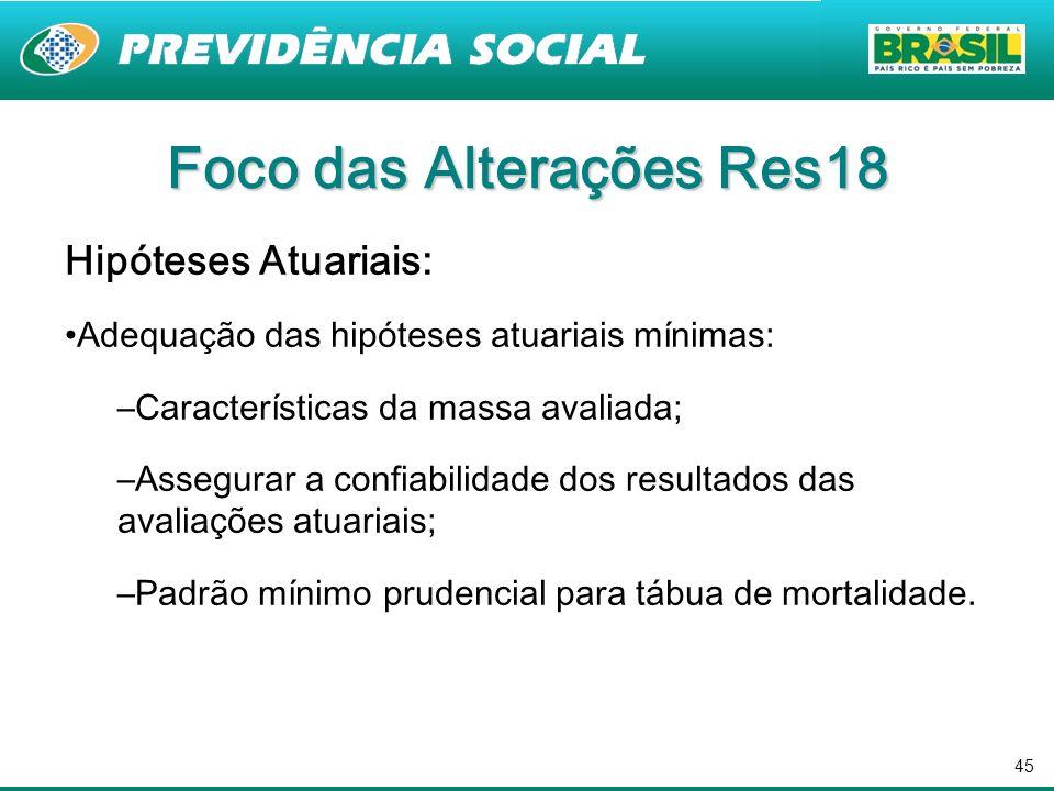 45 Foco das Alterações Res18 Hipóteses Atuariais: Adequação das hipóteses atuariais mínimas: –Características da massa avaliada; –Assegurar a confiabi
