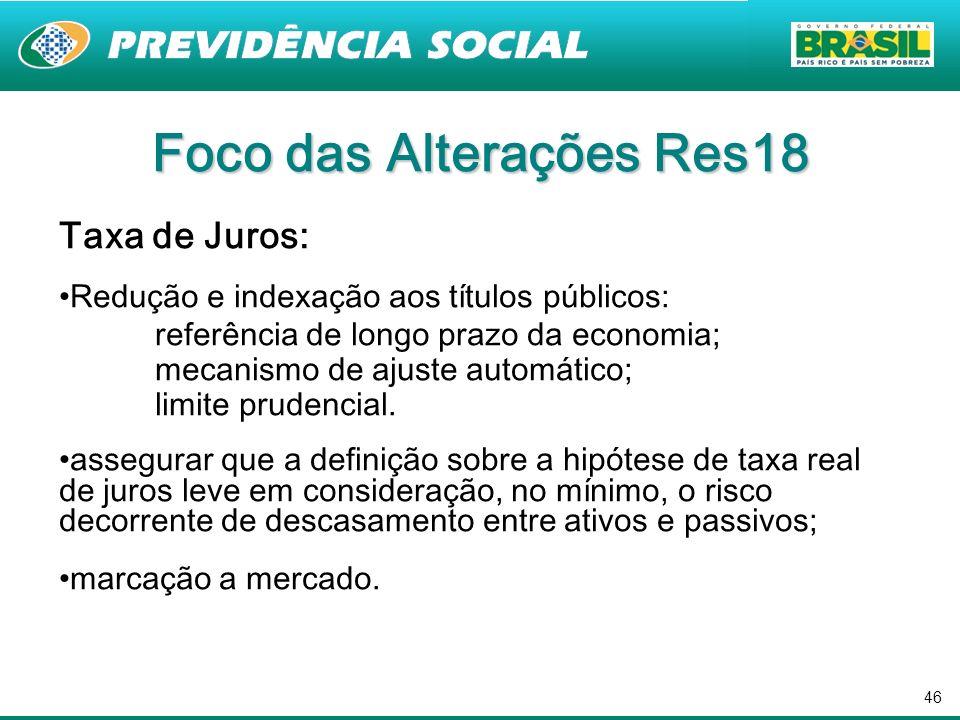 46 Foco das Alterações Res18 Taxa de Juros: Redução e indexação aos títulos públicos: referência de longo prazo da economia; mecanismo de ajuste autom