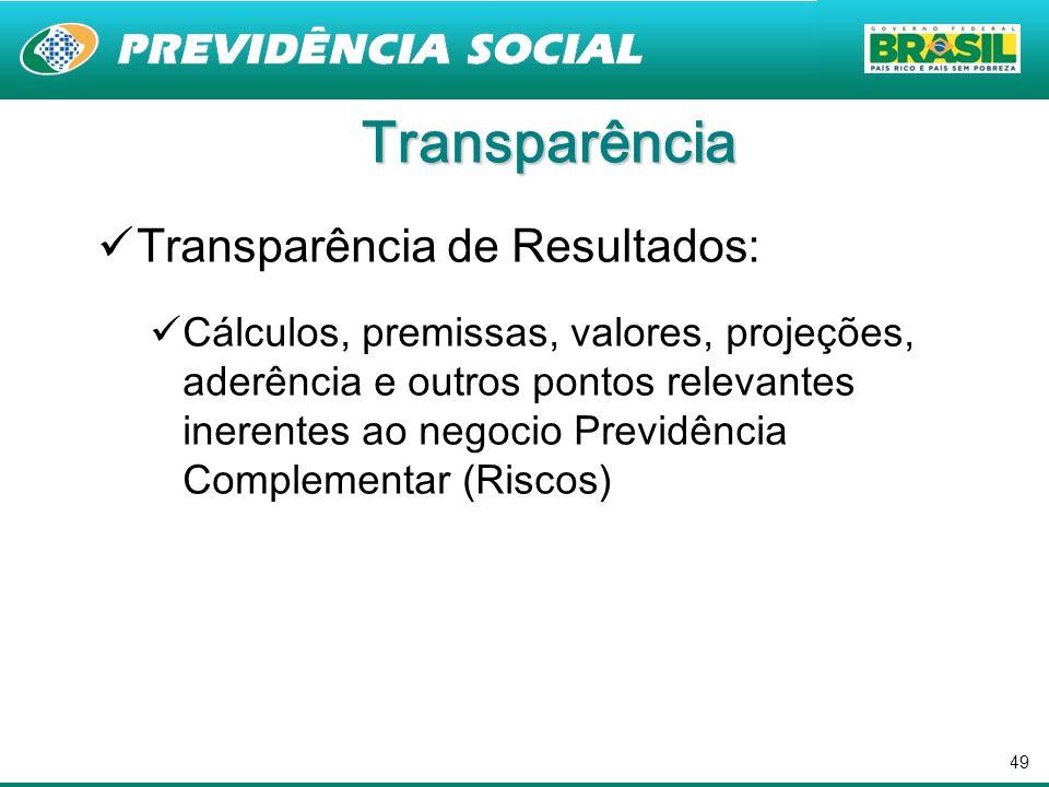 49 Transparência Transparência de Resultados: Cálculos, premissas, valores, projeções, aderência e outros pontos relevantes inerentes ao negocio Previ