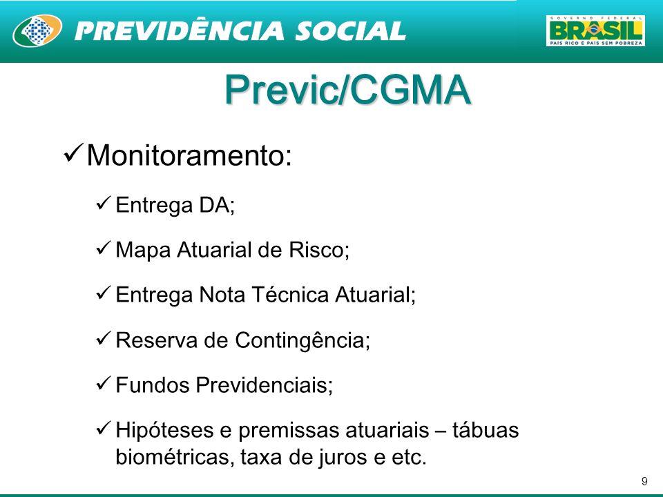 9 Previc/CGMA Monitoramento: Entrega DA; Mapa Atuarial de Risco; Entrega Nota Técnica Atuarial; Reserva de Contingência; Fundos Previdenciais; Hipótes
