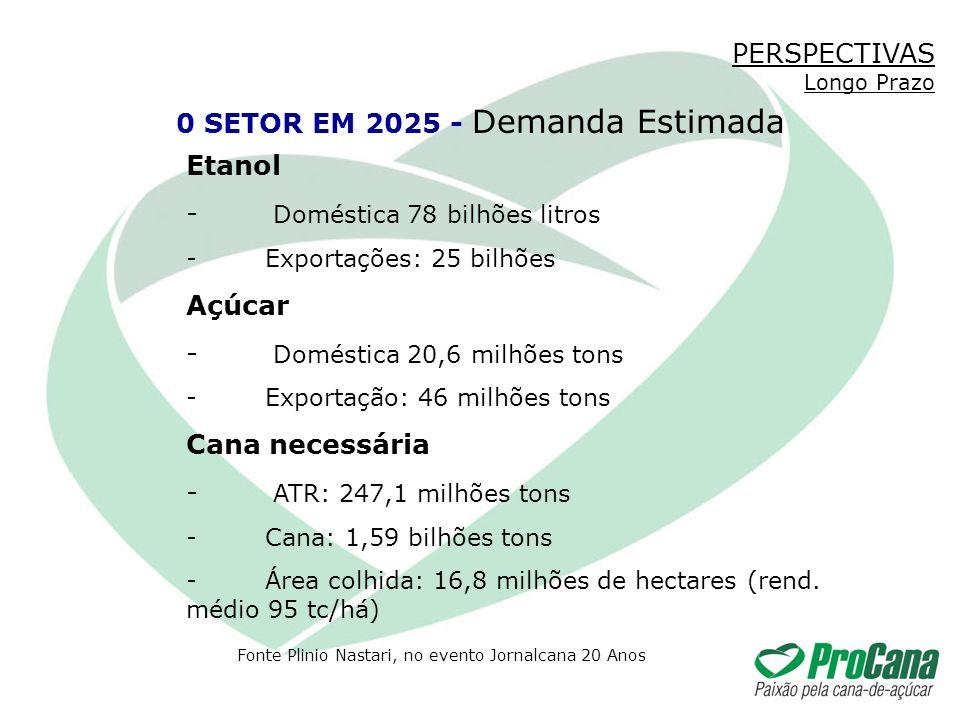 0 SETOR EM 2025 - Demanda Estimada PERSPECTIVAS Longo Prazo Etanol - Doméstica 78 bilhões litros - Exportações: 25 bilhões Açúcar - Doméstica 20,6 mil