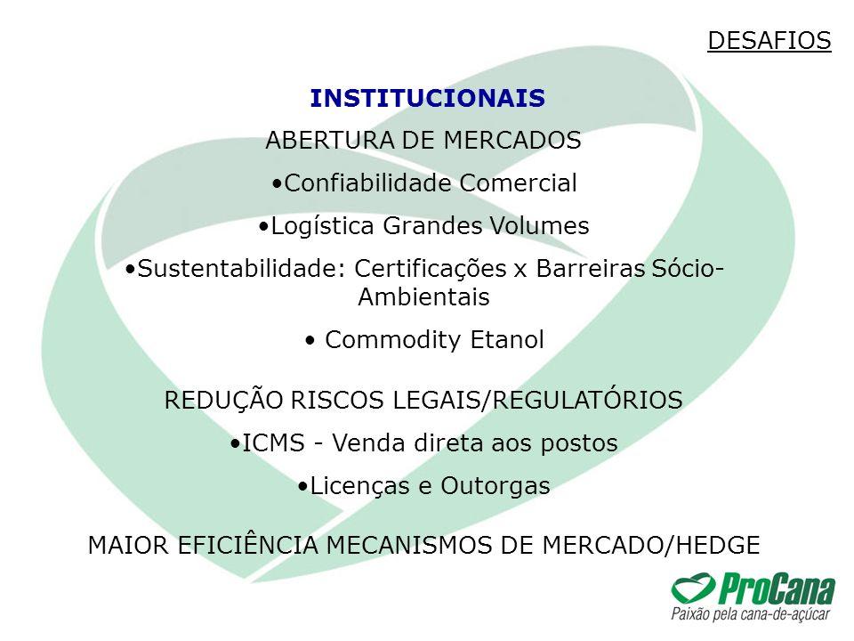 ABERTURA DE MERCADOS Confiabilidade Comercial Logística Grandes Volumes Sustentabilidade: Certificações x Barreiras Sócio- Ambientais Commodity Etanol