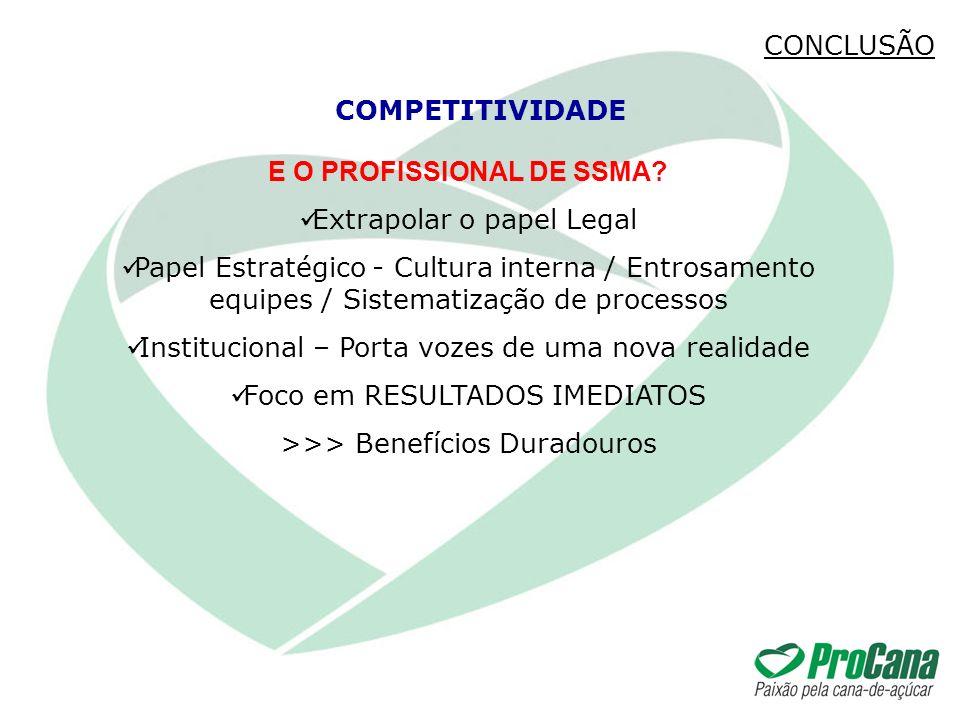 CONCLUSÃO COMPETITIVIDADE E O PROFISSIONAL DE SSMA? Extrapolar o papel Legal Papel Estratégico - Cultura interna / Entrosamento equipes / Sistematizaç