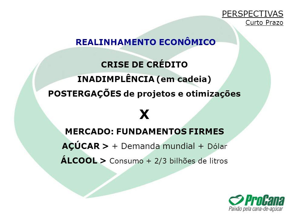 CRISE DE CRÉDITO INADIMPLÊNCIA (em cadeia) POSTERGAÇÕES de projetos e otimizações X MERCADO: FUNDAMENTOS FIRMES AÇÚCAR > + Demanda mundial + Dólar ÁLC