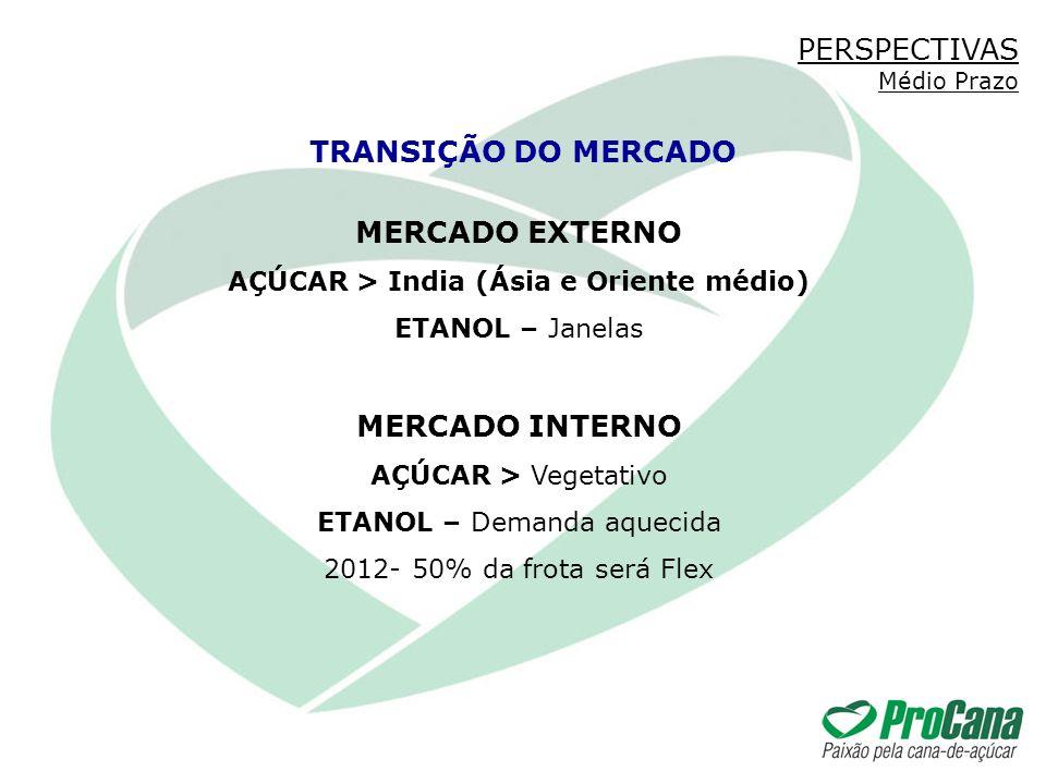 MERCADO EXTERNO AÇÚCAR > India (Ásia e Oriente médio) ETANOL – Janelas MERCADO INTERNO AÇÚCAR > Vegetativo ETANOL – Demanda aquecida 2012- 50% da frot
