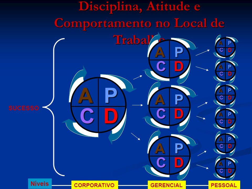 Disciplina, Atitude e Comportamento no Local de Trabalho Disciplina, atitude e comportamento são itens de qualidade Qualidade só se mantém com melhori