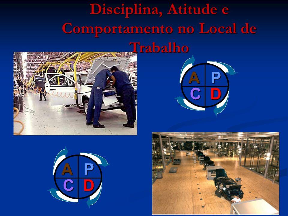 Disciplina, Atitude e Comportamento no Local de Trabalho PA D C PA DC PA D C PA DC PA DC PA D C PA D C PA D C PA D C PA D C CORPORATIVOGERENCIALPESSOA