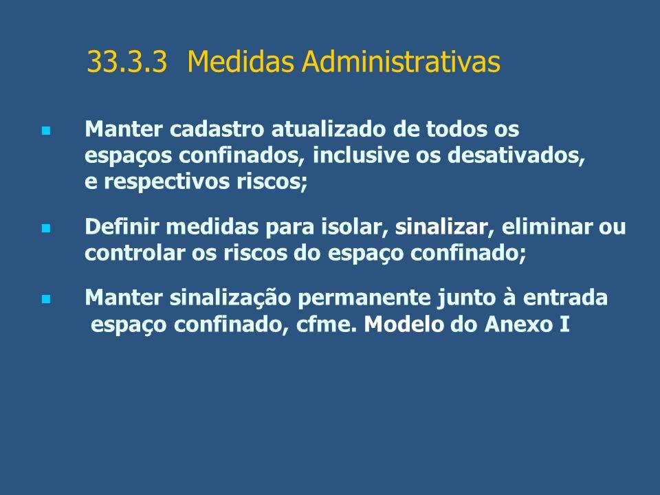 33.3.3 Medidas Administrativas Manter cadastro atualizado de todos os espaços confinados, inclusive os desativados, e respectivos riscos; Definir medi