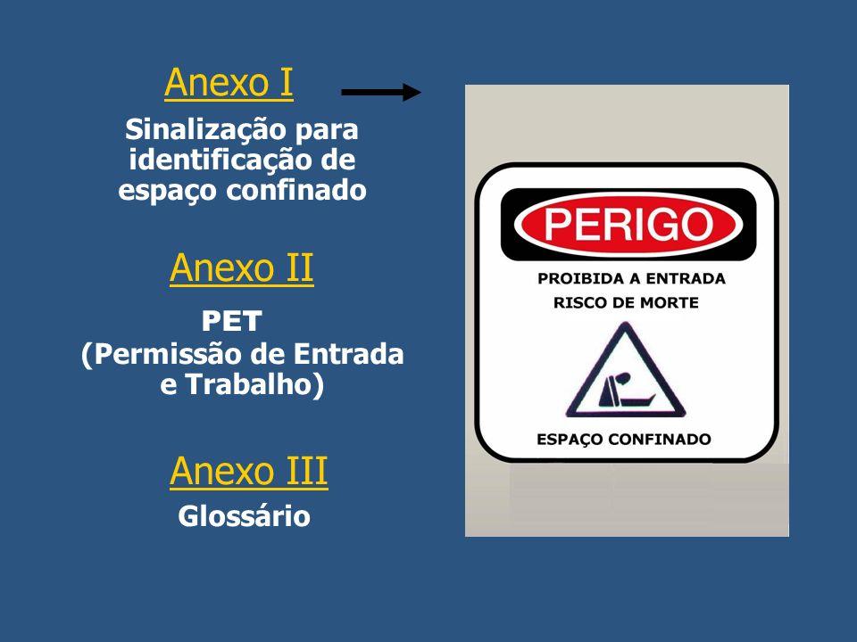 Anexo I Sinalização para identificação de espaço confinado Anexo II PET (Permissão de Entrada e Trabalho) Anexo III Glossário