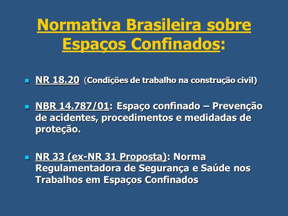 Normativa Brasileira sobre Espaços Confinados: NR 18.20 (Condições de trabalho na construção civil) NR 18.20 (Condições de trabalho na construção civi
