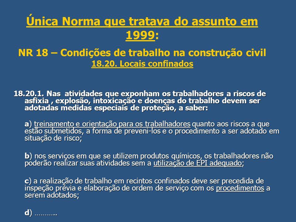 Única Norma que tratava do assunto em 1999: NR 18 – Condições de trabalho na construção civil 18.20. Locais confinados 18.20.1. Nas atividades que exp