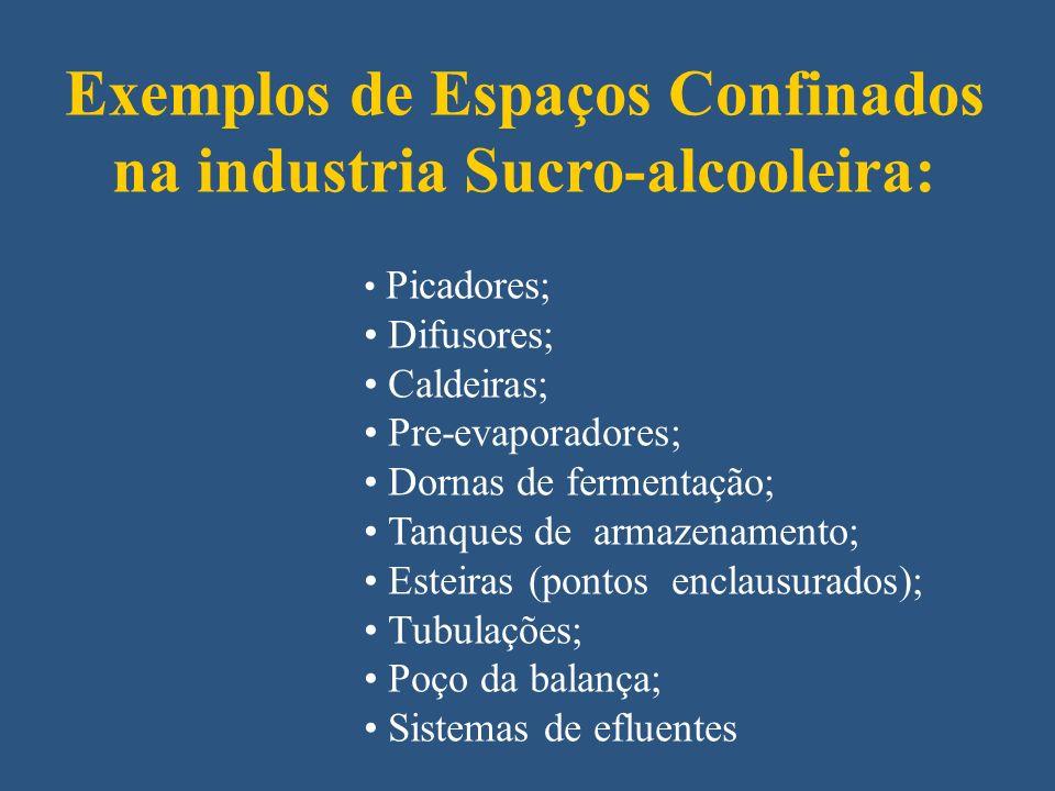 Exemplos de Espaços Confinados na industria Sucro-alcooleira: Picadores; Difusores; Caldeiras; Pre-evaporadores; Dornas de fermentação; Tanques de arm