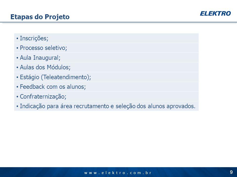 www.elektro.com.br Etapas do Projeto Inscrições; Processo seletivo; Aula Inaugural; Aulas dos Módulos; Estágio (Teleatendimento); Feedback com os alun