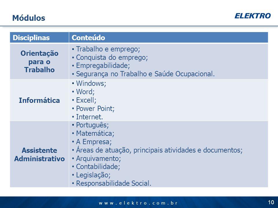 www.elektro.com.br 10 Módulos DisciplinasConteúdo Orientação para o Trabalho Trabalho e emprego; Conquista do emprego; Empregabilidade; Segurança no T