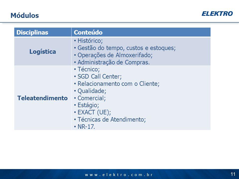 www.elektro.com.br 11 Módulos DisciplinasConteúdo Logística Histórico; Gestão do tempo, custos e estoques; Operações de Almoxerifado; Administração de