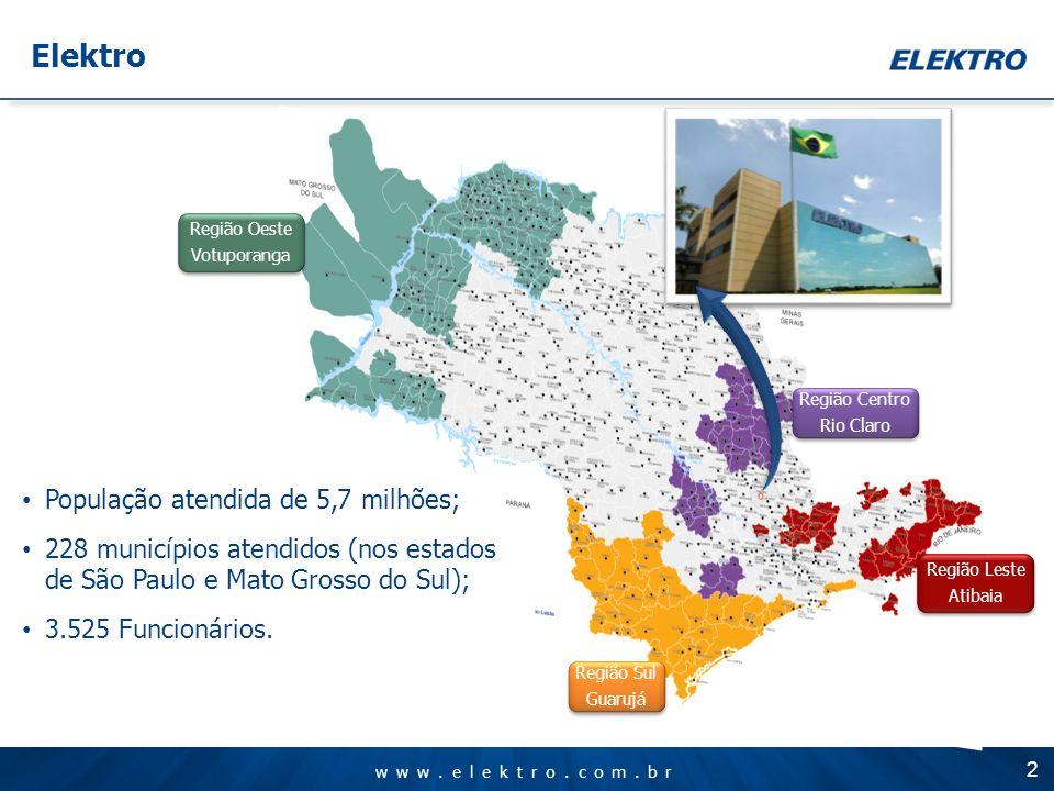 www.elektro.com.br Elektro População atendida de 5,7 milhões; 228 municípios atendidos (nos estados de São Paulo e Mato Grosso do Sul); 3.525 Funcioná