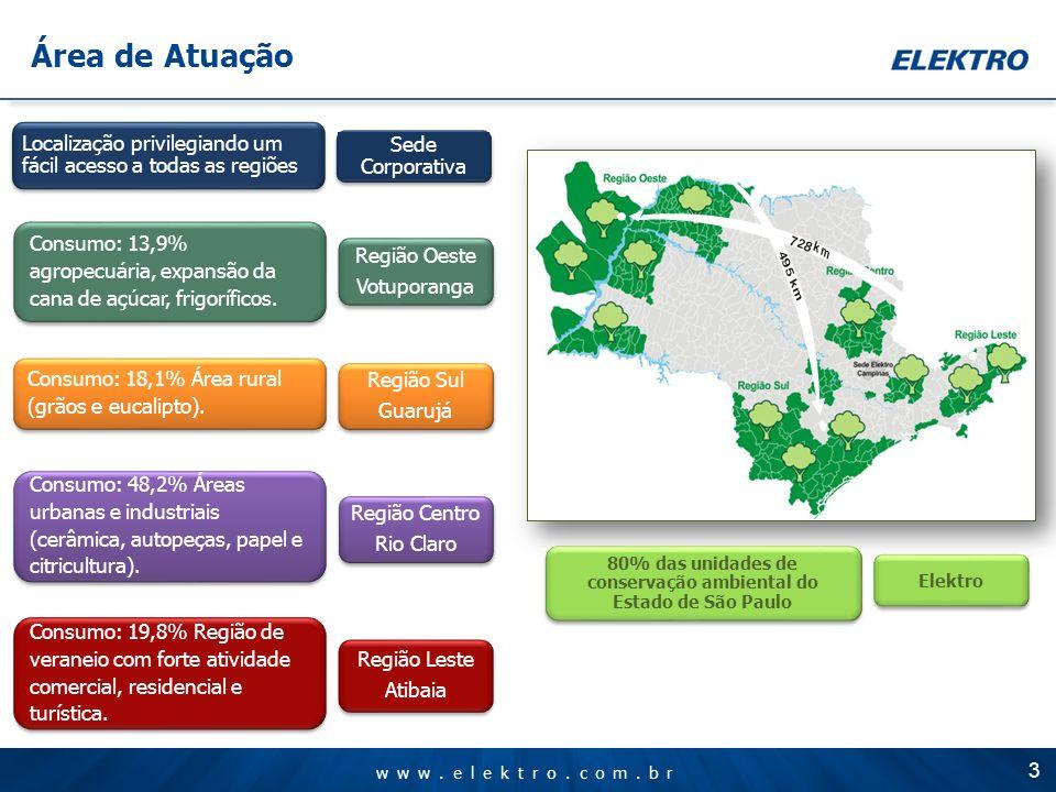 www.elektro.com.br Área de Atuação 80% das unidades de conservação ambiental do Estado de São Paulo Região Oeste Votuporanga Região Oeste Votuporanga